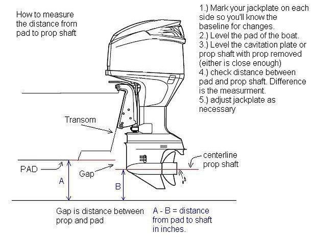 How To Adjust Outboard Motor Height Wallpaperzen Org